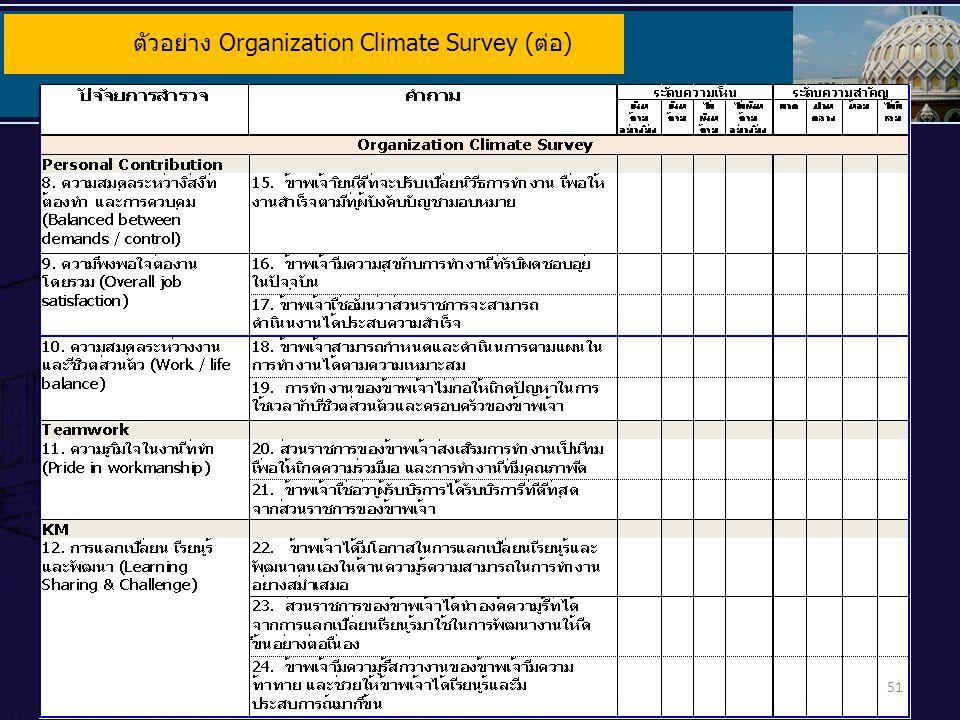 51 ตัวอย่าง Organization Climate Survey (ต่อ)