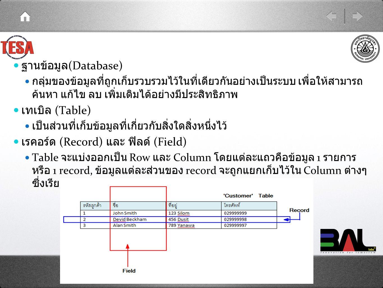 ฐานข้อมูล (Database) กลุ่มของข้อมูลที่ถูกเก็บรวบรวมไว้ในที่เดียวกันอย่างเป็นระบบ เพื่อให้สามารถ ค้นหา แก้ไข ลบ เพิ่มเติมได้อย่างมีประสิทธิภาพ เทเบิล (Table) เป็นส่วนที่เก็บข้อมูลที่เกี่ยวกับสิ่งใดสิ่งหนึ่งไว้ เรคอร์ด (Record) และ ฟิลด์ (Field) Table จะแบ่งออกเป็น Row และ Column โดยแต่ละแถวคือข้อมูล 1 รายการ หรือ 1 record, ข้อมูลแต่ละส่วนของ record จะถูกแยกเก็บไว้ใน Column ต่างๆ ซึ่งเรียกว่า Field