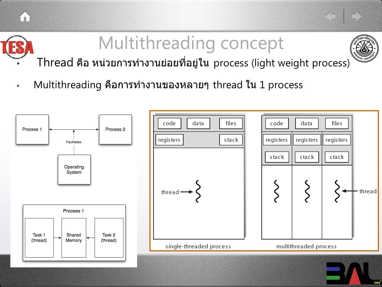 Multithreading concept Thread คือ หน่วยการทำงานย่อยที่อยู่ใน process (light weight process) Multithreading คือการทำงานของหลายๆ thread ใน 1 process