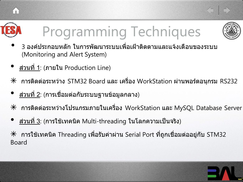 Programming Techniques 3 องค์ประกอบหลัก ในการพัฒนาระบบเพื่อเฝ้าติดตามและแจ้งเตือนของระบบ (Monitoring and Alert System) ส่วนที่ 1 : ( ภายใน Production