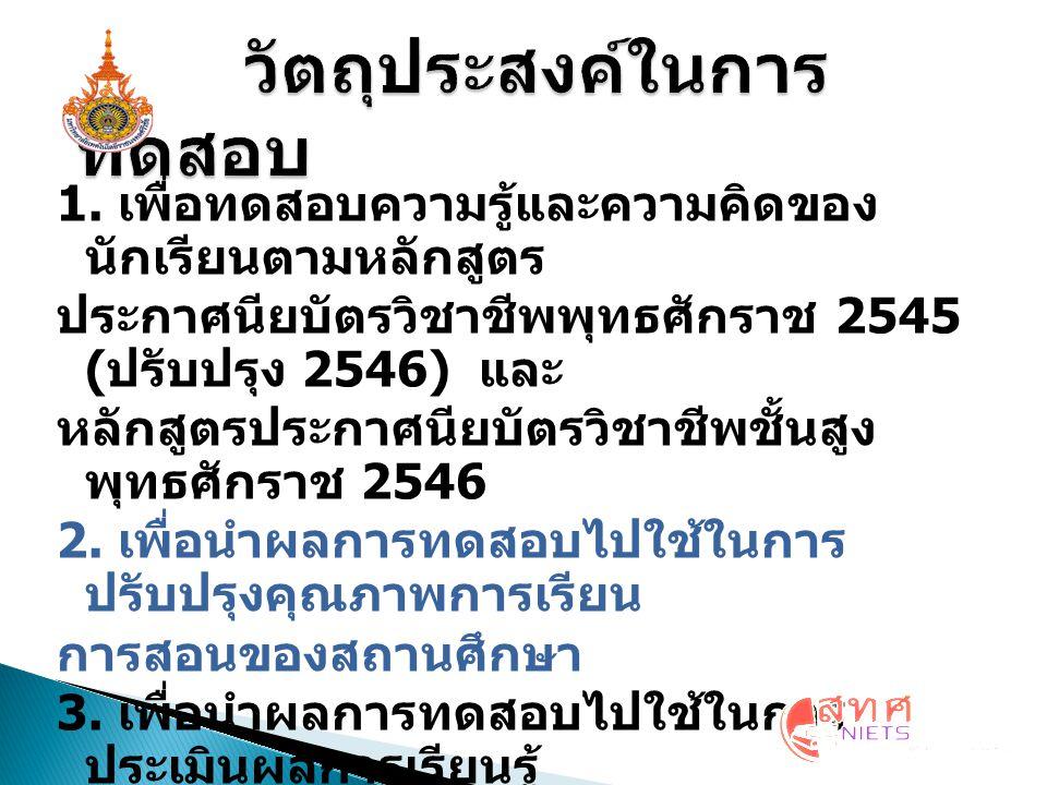 สรุปผลการ ดำเนินการทดสอบ V-NET ปีการศึกษา 2555