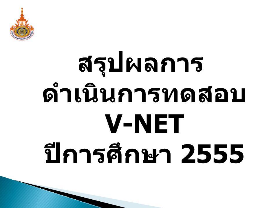 โครงสร้างและหน้าที่ สนามสอบ V-NET ปีการศึกษา 2556 ชมวีดิทัศน์