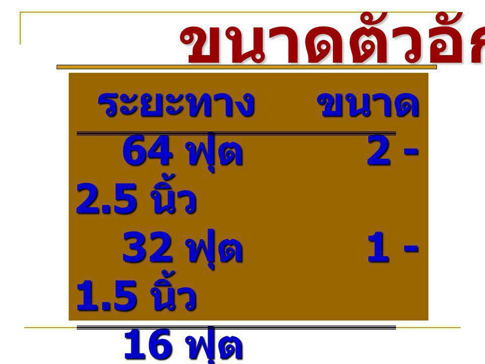 ขนาดตัวอักษร ระยะทางขนาด ระยะทางขนาด 64 ฟุต 2 - 2.5 นิ้ว 64 ฟุต 2 - 2.5 นิ้ว 32 ฟุต 1 - 1.5 นิ้ว 32 ฟุต 1 - 1.5 นิ้ว 16 ฟุต 0.5 นิ้ว 16 ฟุต 0.5 นิ้ว 8