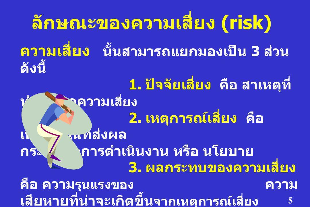 5 ลักษณะของความเสี่ยง (risk) ความเสี่ยง นั้นสามารถแยกมองเป็น 3 ส่วน ดังนี้ 1.