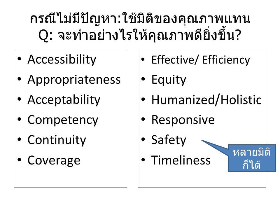 กรณีไม่มีปัญหา:ใช้มิติของคุณภาพแทน Q: จะทำอย่างไรให้คุณภาพดียิ่งขึ้น? Accessibility Appropriateness Acceptability Competency Continuity Coverage Effec