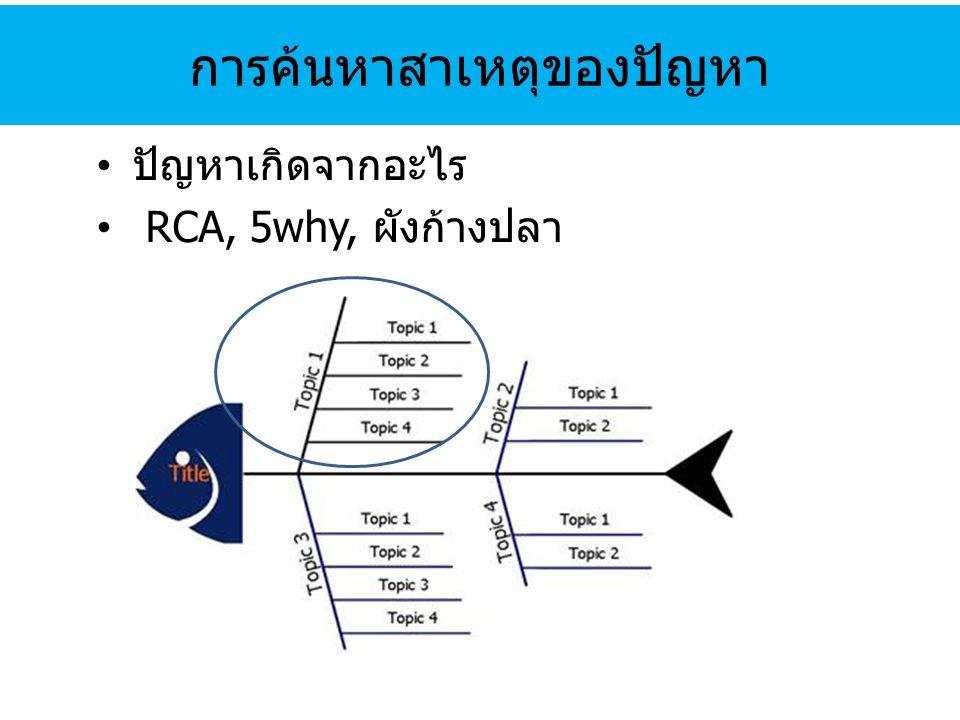 ปัญหาเกิดจากอะไร RCA, 5why, ผังก้างปลา การค้นหาสาเหตุของปัญหา