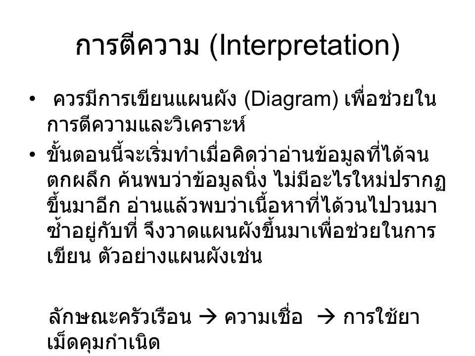 การตีความ (Interpretation) ลักษณะหมู่บ้าน  ความเชื่อ  การเคารพ ผู้วิเศษ การรักษาแผน โบราณ การไม่ยอมรับ แผนใหม่