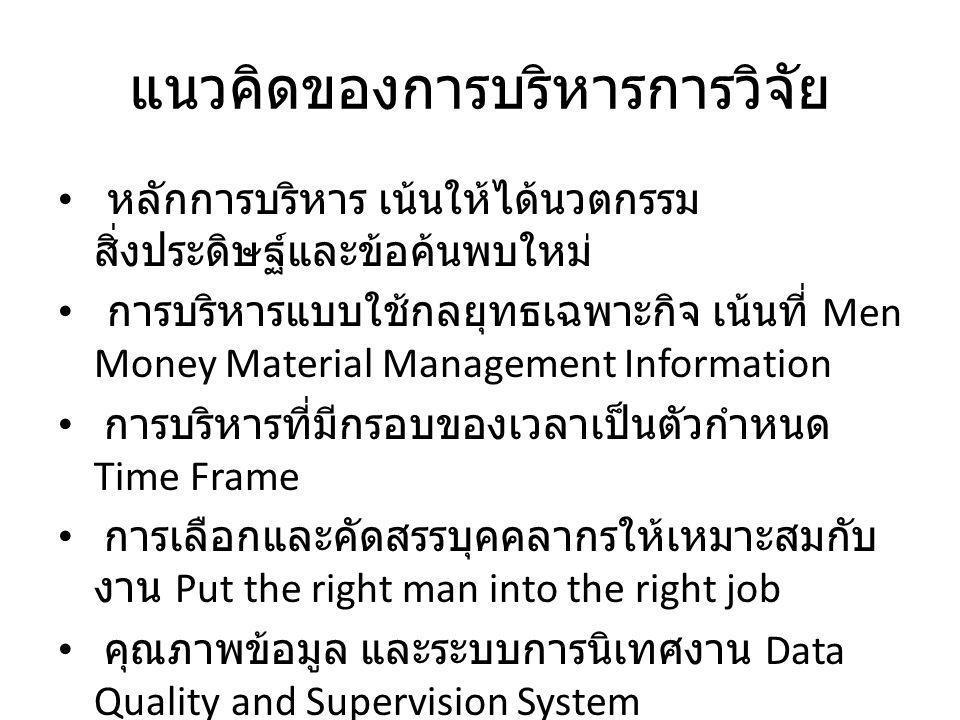 แนวคิดของการบริหารการวิจัย หลักการบริหาร เน้นให้ได้นวตกรรม สิ่งประดิษฐ์และข้อค้นพบใหม่ การบริหารแบบใช้กลยุทธเฉพาะกิจ เน้นที่ Men Money Material Manage