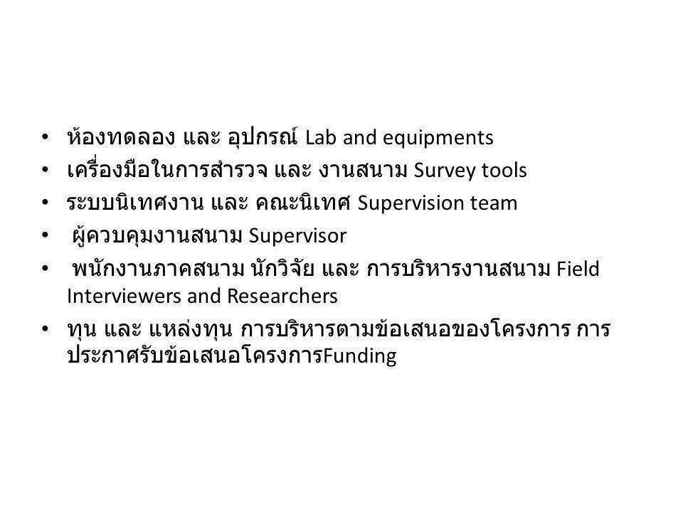ห้องทดลอง และ อุปกรณ์ Lab and equipments เครื่องมือในการสำรวจ และ งานสนาม Survey tools ระบบนิเทศงาน และ คณะนิเทศ Supervision team ผู้ควบคุมงานสนาม Sup