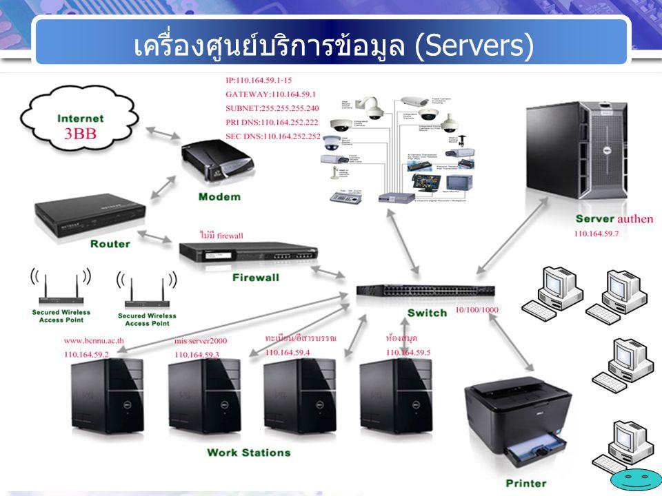 Company Logo เครื่องศูนย์บริการข้อมูล (Servers) 7