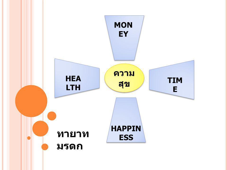 ความ สุข ทายาท มรดก MON EY HEA LTH HAPPIN ESS TIM E