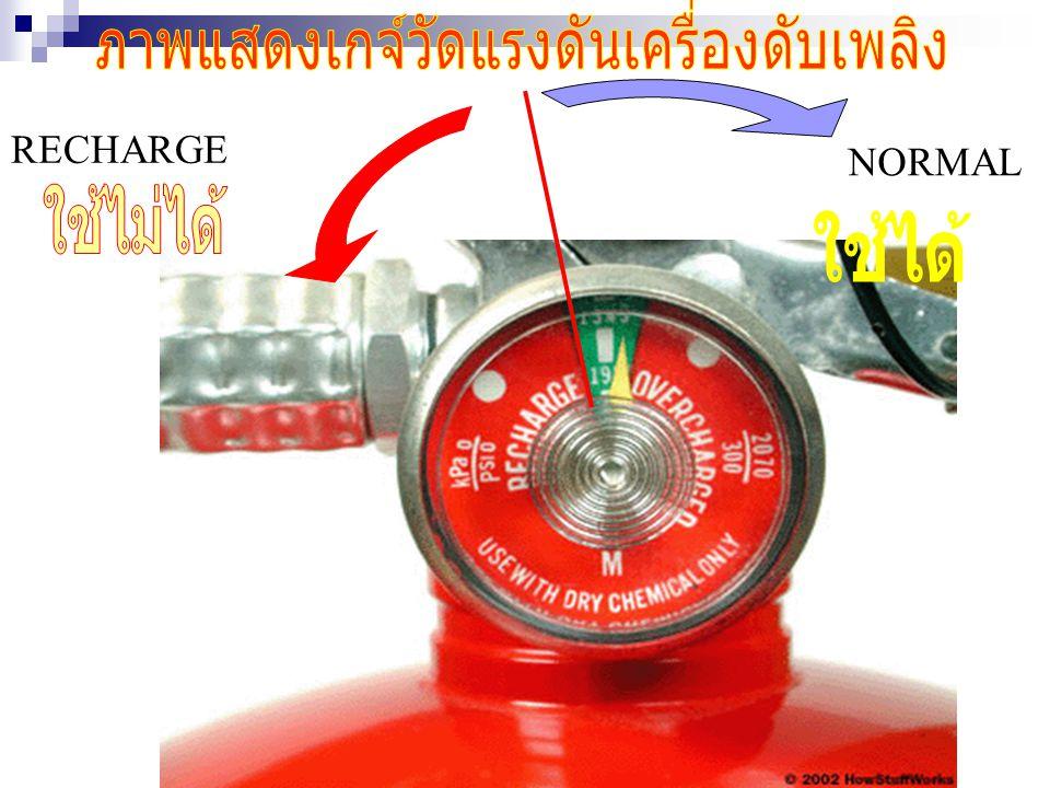 ข้อดี - ใช้ดับไฟ A,B และ C - ใช้งานง่ายสะดวก - ระยะการใช้งาน 5 - 15 ฟุต ข้อเสี ย - ไม่สามารถดับไฟ D - ทิ้งคราบสกปรก - อุปกรณ์ไฟฟ้า อิเลคโทรนิค เสียหาย