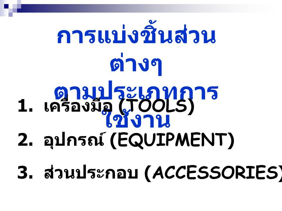 การแบ่งชิ้นส่วน ต่างๆ ตามประเภทการ ใช้งาน 1.เครื่องมือ (TOOLS) 2.