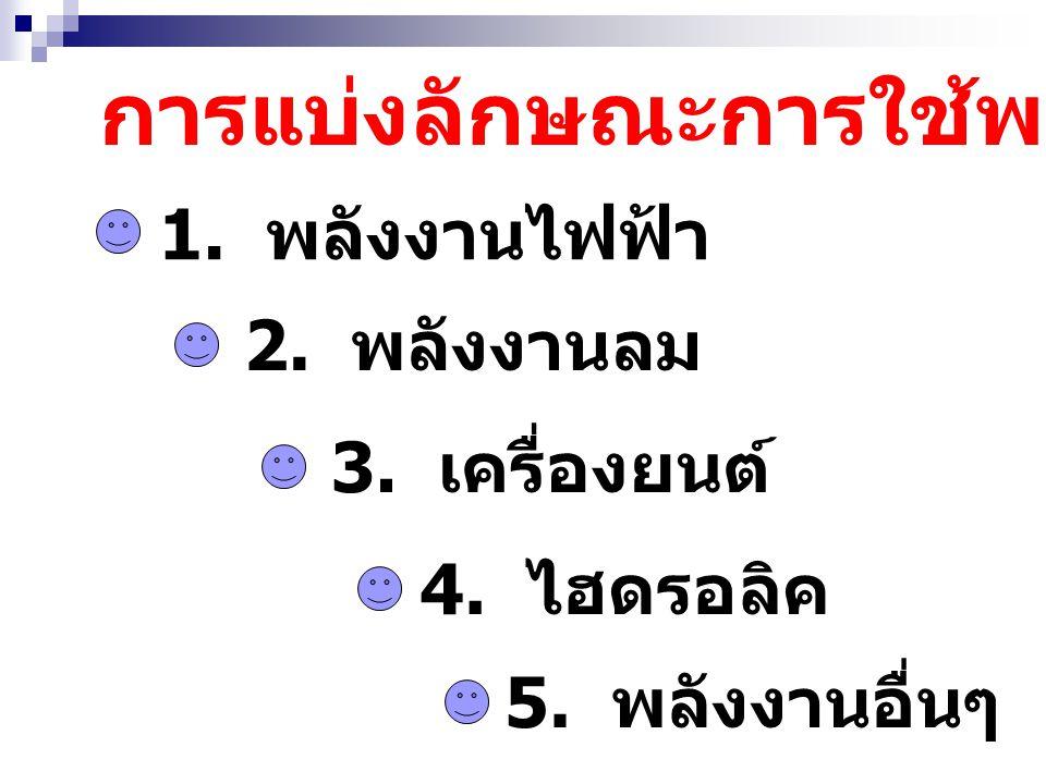 3. ส่วนประกอบ (ACCESSORIES)