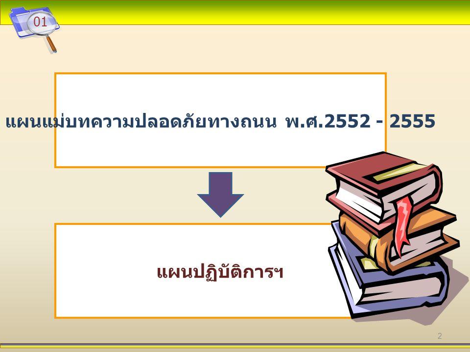 2 01 แผนแม่บทความปลอดภัยทางถนน พ. ศ.2552 - 2555 แผนปฏิบัติการฯ
