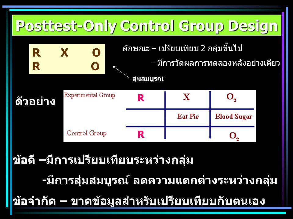 Posttest-Only Control Group Design ลักษณะ – เปรียบเทียบ 2 กลุ่มขึ้นไป - มีการวัดผลการทดลองหลังอย่างเดียว ตัวอย่าง ข้อดี –มีการเปรียบเทียบระหว่างกลุ่ม
