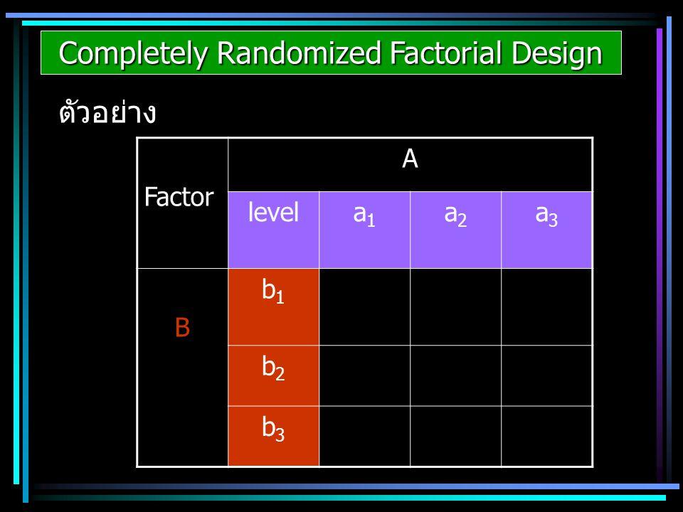 Completely Randomized Factorial Design ตัวอย่าง Factor A levela1a1 a2a2 a3a3 B b1b1 b2b2 b3b3