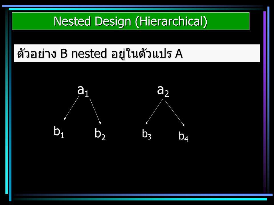 Nested Design (Hierarchical) ตัวอย่าง B nested อยู่ในตัวแปร A a1a1 a2a2 b1b1 b2b2 b3b3 b4b4