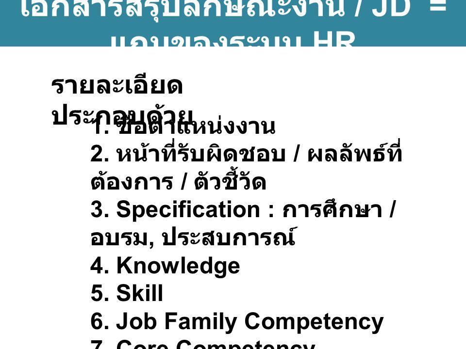 เอกสารสรุปลักษณะงาน / JD = แกนของระบบ HR 1.ชื่อตำแหน่งงาน 2.