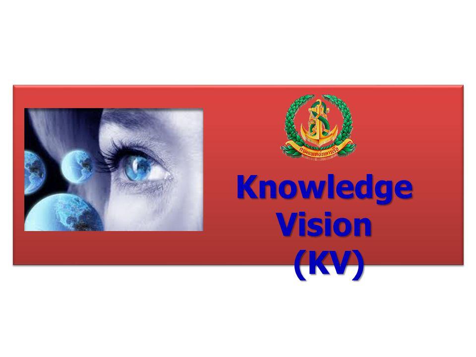 Knowledge Vision (KV) (KV)