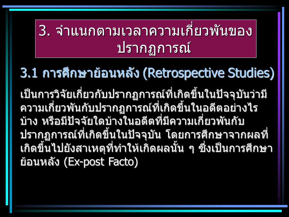 3. จำแนกตามเวลาความเกี่ยวพันของ ปรากฏการณ์ 3.1 การศึกษาย้อนหลัง (Retrospective Studies) เป็นการวิจัยเกี่ยวกับปรากฏการณ์ที่เกิดขึ้นในปัจจุบันว่ามี ความ