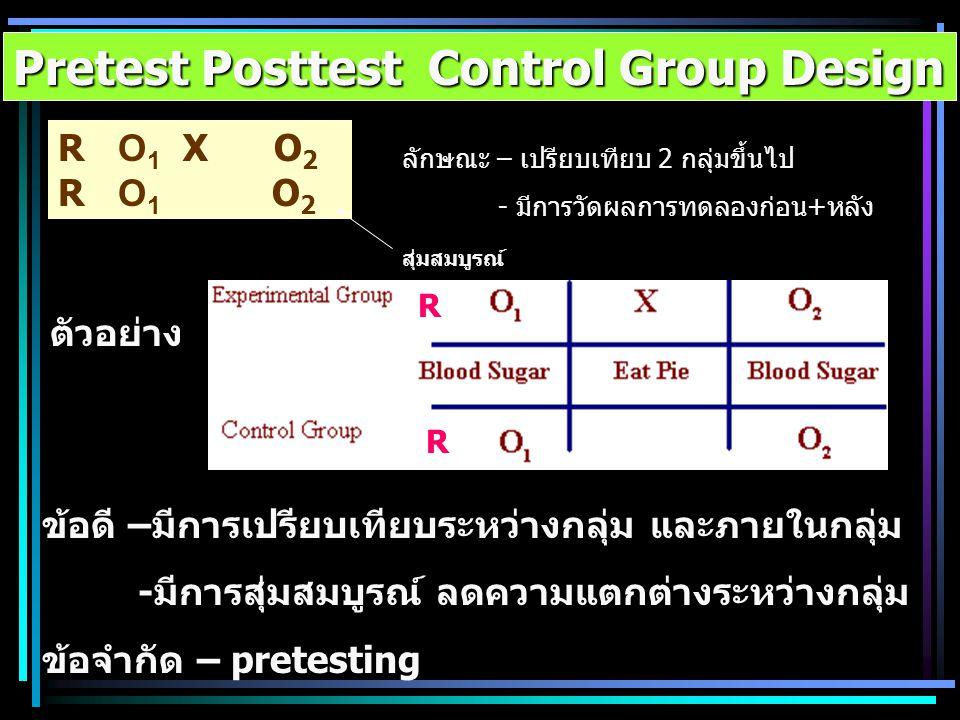 Pretest Posttest Control Group Design ลักษณะ – เปรียบเทียบ 2 กลุ่มขึ้นไป - มีการวัดผลการทดลองก่อน+หลัง ตัวอย่าง ข้อดี –มีการเปรียบเทียบระหว่างกลุ่ม แล