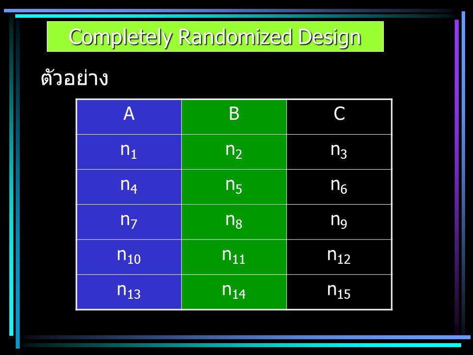Completely Randomized Design ตัวอย่าง ABC n1n1 n2n2 n3n3 n4n4 n5n5 n6n6 n7n7 n8n8 n9n9 n 10 n 11 n 12 n 13 n 14 n 15