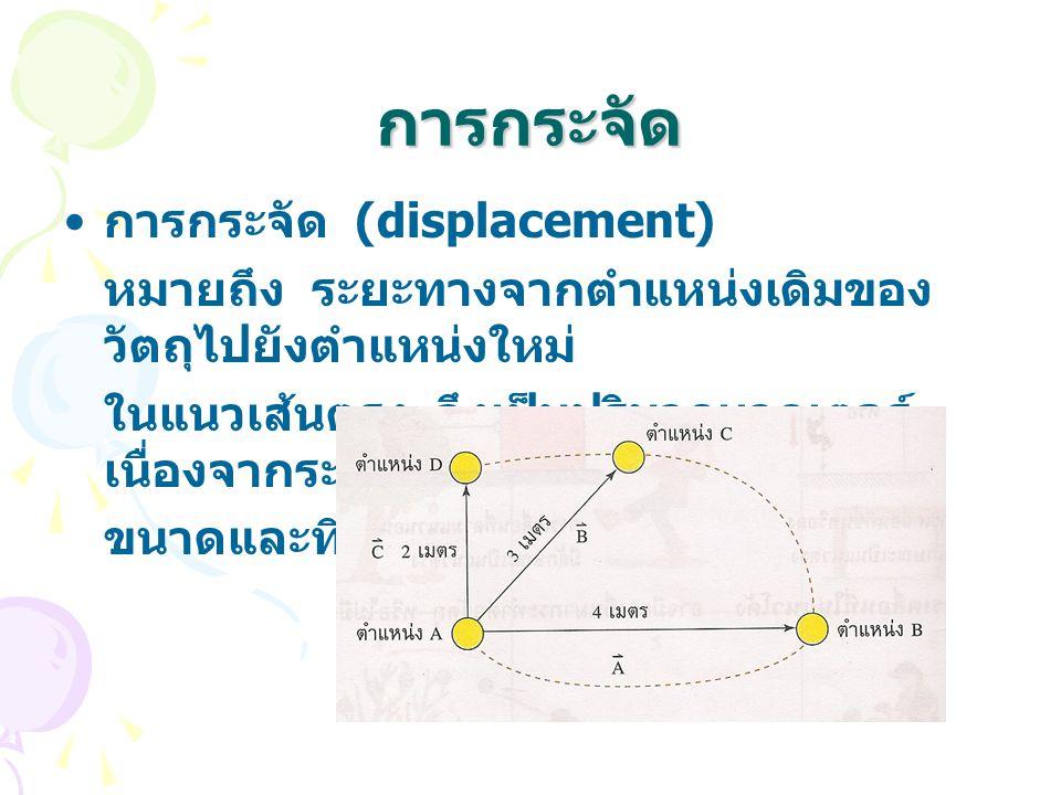 การกระจัด การกระจัด (displacement) หมายถึง ระยะทางจากตำแหน่งเดิมของ วัตถุไปยังตำแหน่งใหม่ ในแนวเส้นตรง จึงเป็นปริมาณเวกเตอร์ เนื่องจากระบุทั้ง ขนาดและทิศทาง