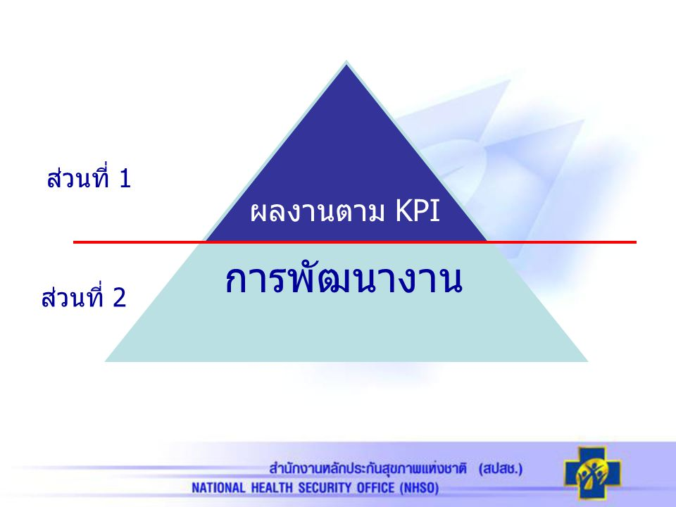 ผลงานตาม KPI การพัฒนางาน ส่วนที่ 1 ส่วนที่ 2