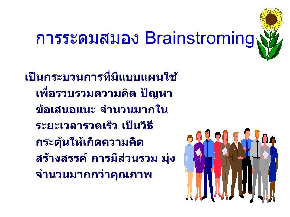 การระดมสมอง Brainstroming เป็นกระบวนการที่มีแบบแผนใช้ เพื่อรวบรวมความคิด ปัญหา ข้อเสนอแนะ จำนวนมากใน ระยะเวลารวดเร็ว เป็นวิธี กระตุ้นให้เกิดความคิด สร