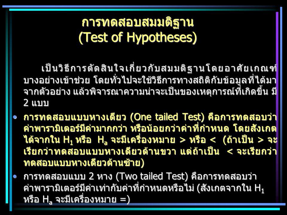 การทดสอบสมมติฐาน (Test of Hypotheses) เป็นวิธีการตัดสินใจเกี่ยวกับสมมติฐานโดยอาศัยเกณฑ์ บางอย่างเข้าช่วย โดยทั่วไปจะใช้วิธีการทางสถิติกับข้อมูลที่ได้ม