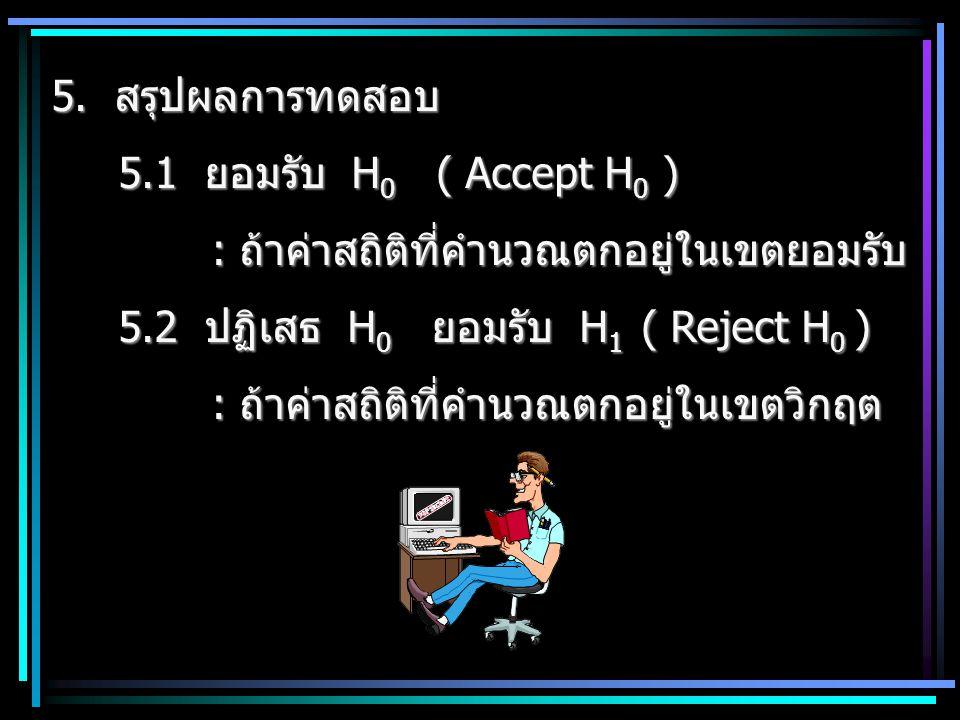 5. สรุปผลการทดสอบ 5.1 ยอมรับ H 0 ( Accept H 0 ) 5.1 ยอมรับ H 0 ( Accept H 0 ) : ถ้าค่าสถิติที่คำนวณตกอยู่ในเขตยอมรับ : ถ้าค่าสถิติที่คำนวณตกอยู่ในเขตย