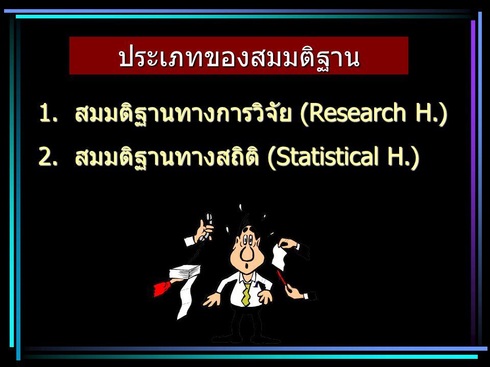 ประเภทของสมมติฐาน 1. สมมติฐานทางการวิจัย (Research H.) 2. สมมติฐานทางสถิติ (Statistical H.)