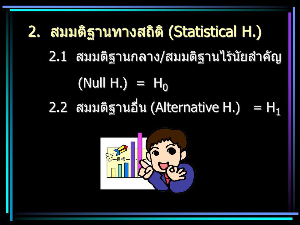 2. สมมติฐานทางสถิติ (Statistical H.) 2.1 สมมติฐานกลาง/สมมติฐานไร้นัยสำคัญ 2.1 สมมติฐานกลาง/สมมติฐานไร้นัยสำคัญ (Null H.) = H 0 (Null H.) = H 0 2.2 สมม