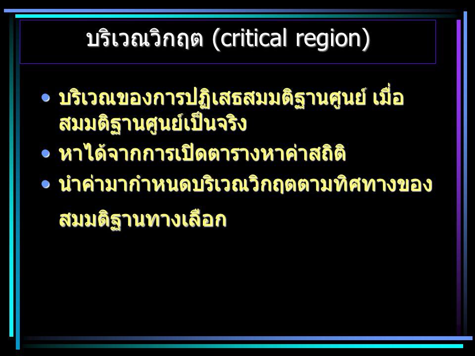 บริเวณวิกฤต (critical region) บริเวณของการปฏิเสธสมมติฐานศูนย์ เมื่อ สมมติฐานศูนย์เป็นจริงบริเวณของการปฏิเสธสมมติฐานศูนย์ เมื่อ สมมติฐานศูนย์เป็นจริง ห
