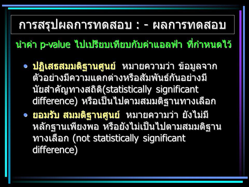 การสรุปผลการทดสอบ : - ผลการทดสอบ ปฏิเสธสมมติฐานศูนย์ หมายความว่า ข้อมูลจาก ตัวอย่างมีความแตกต่างหรือสัมพันธ์กันอย่างมี นัยสำคัญทางสถิติ(statistically