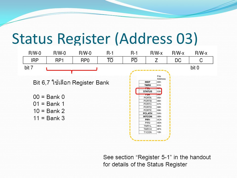 Status Register (Address 03) See section Register 5-1 in the handout for details of the Status Register Bit 6,7 ใช้เลือก Register Bank 00 = Bank 0 01 = Bank 1 10 = Bank 2 11 = Bank 3