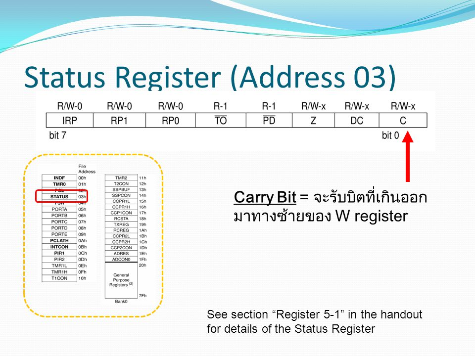 Status Register (Address 03) Carry Bit = จะรับบิตที่เกินออก มาทางซ้ายของ W register See section Register 5-1 in the handout for details of the Status Register