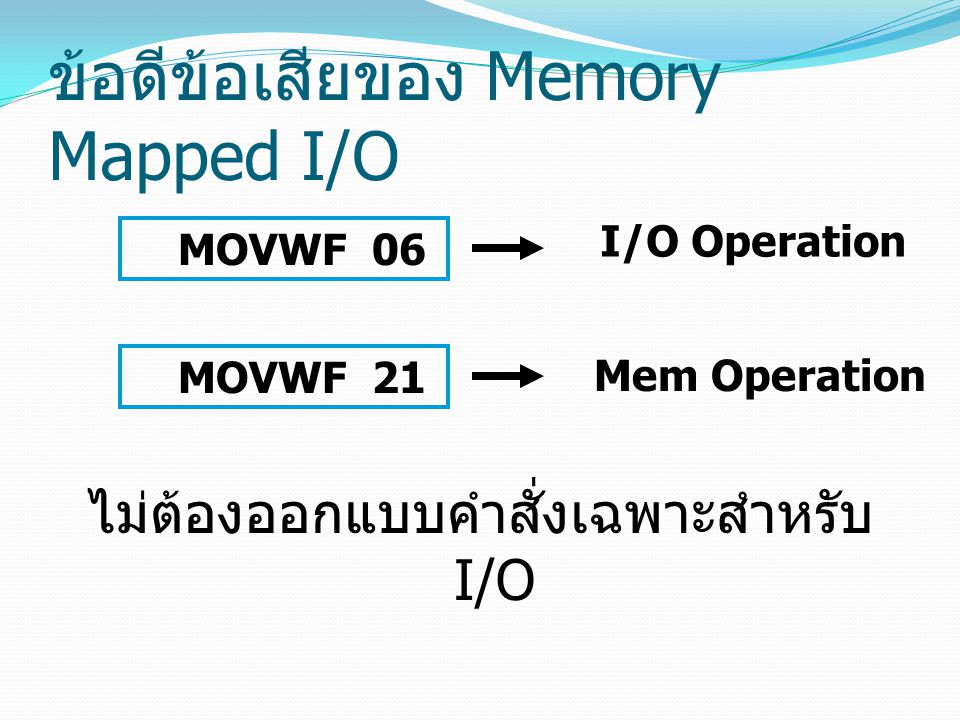 ข้อดีข้อเสียของ Memory Mapped I/O Memory Mapped I/O ใช้คำสั่งชุดเดียวในการเข้าถึง Memory และอุปกรณ์รอบข้าง ช่วยลดความซับซ้อนของ CPU ทำให้ราคาถูกลง และ ใช้ งานได้ง่าย Memory MappedPort-Mapped With some exceptions