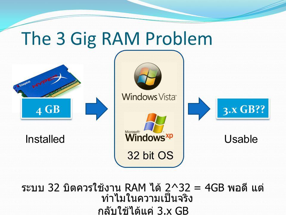 The 3 Gig RAM Problem ~1 GB 3 GB Address Space Video Card BIOS PCI Bus Etc.