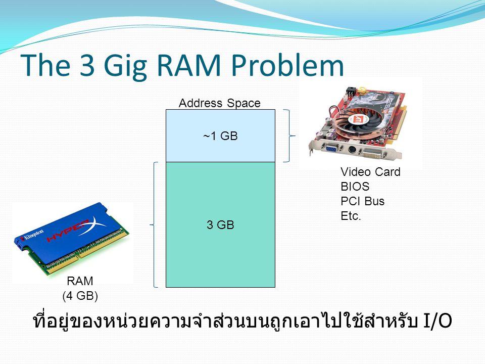 The 3 Gig RAM Problem ~1 GB 3 GB Address Space Video Card BIOS PCI Bus Etc. RAM (4 GB) ที่อยู่ของหน่วยความจำส่วนบนถูกเอาไปใช้สำหรับ I/O