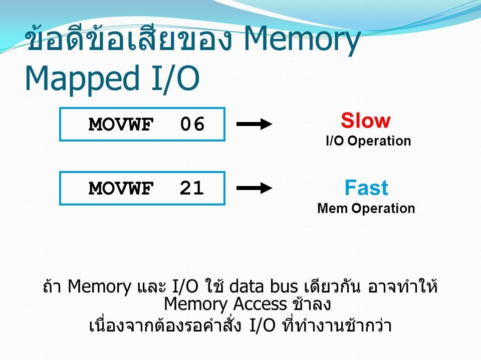 ข้อดีข้อเสียของ Memory Mapped I/O ถ้า Memory และ I/O ใช้ data bus เดียวกัน อาจทำให้ Memory Access ช้าลง เนื่องจากต้องรอคำสั่ง I/O ที่ทำงานช้ากว่า MOVWF 06 MOVWF 21 Slow I/O Operation Fast Mem Operation