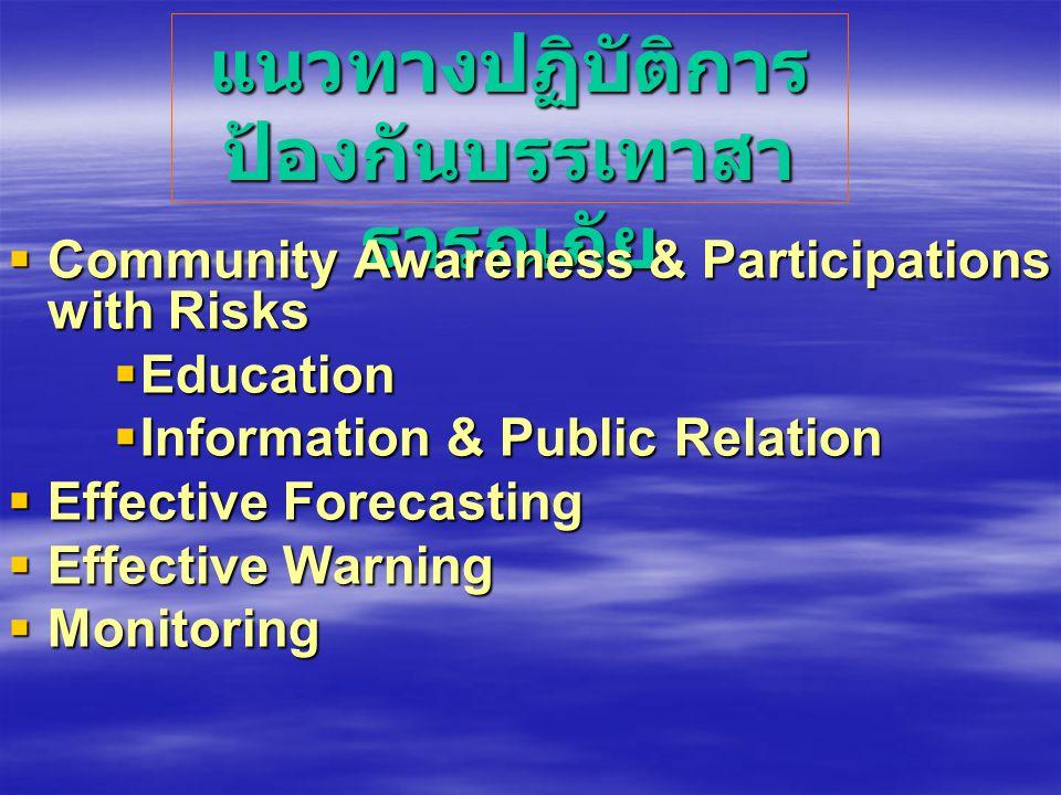 แนวทางปฏิบัติการ ป้องกันบรรเทาสา ธารณภัย  Community Awareness & Participations with Risks  Education  Information & Public Relation  Effective Forecasting  Effective Warning  Monitoring
