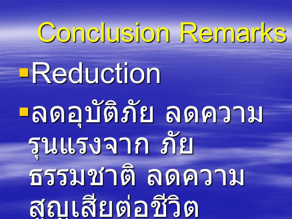 Conclusion Remarks  Reduction  ลดอุบัติภัย ลดความ รุนแรงจาก ภัย ธรรมชาติ ลดความ สูญเสียต่อชีวิต ทรัพย์สินและจิตใจ