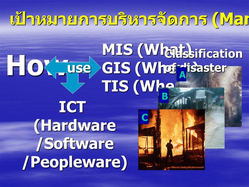 เป้าหมายการบริหารจัดการ (Management) A : F : T How MIS (What) GIS (Where) TIS (When) ICT(Hardware/Software/Peopleware) use Classification of disaster C B A