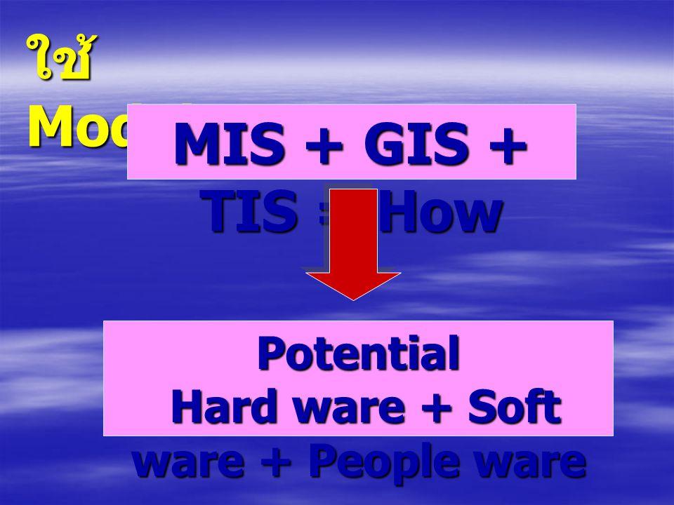 ใช้ Model MIS + GIS + TIS = How Potential Hard ware + Soft ware + People ware Hard ware + Soft ware + People ware