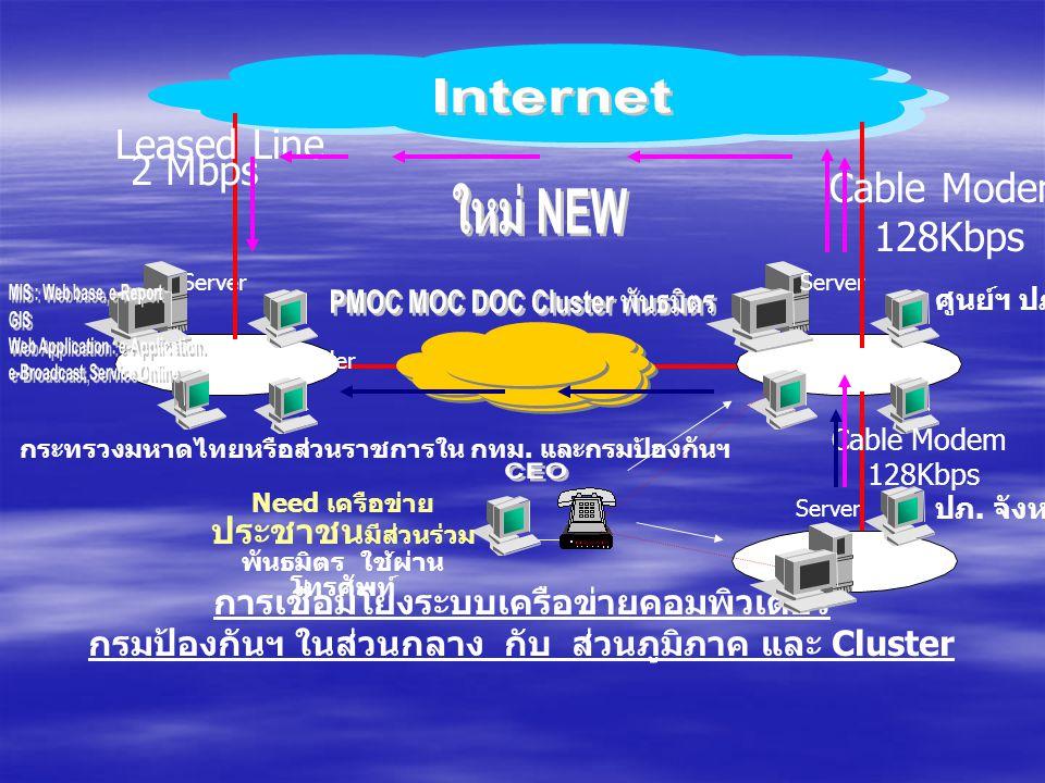 Server กระทรวงมหาดไทยหรือส่วนราชการใน กทม.