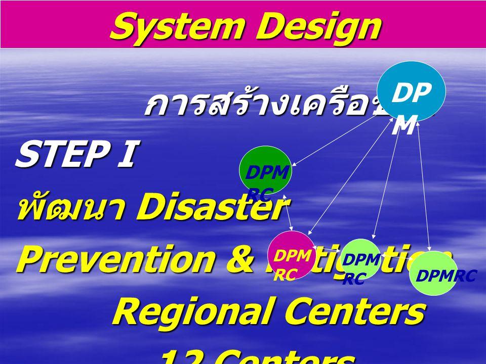 การสร้างเครือข่าย การสร้างเครือข่าย STEP I พัฒนา Disaster Prevention & Mitigation Regional Centers Regional Centers 12 Centers 12 Centers System Design DP M DPM RC