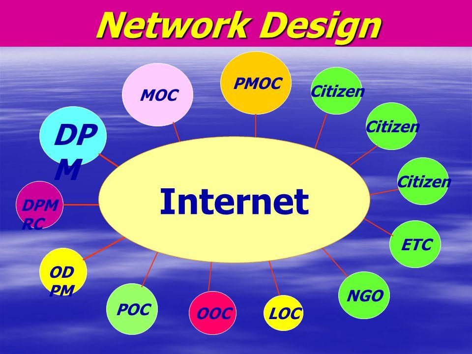 Network Design DP M DPM RC OD PM OOC POC LOC MOC PMOC Citizen ETC Citizen Internet NGO Citizen