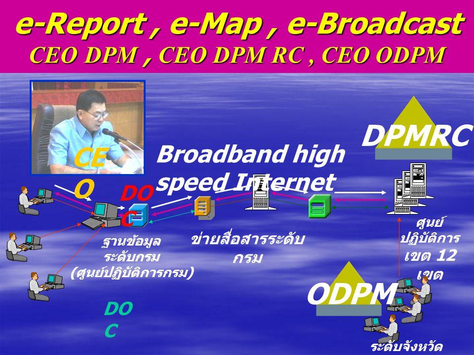ศูนย์ ปฏิบัติการ เขต 12 เขต ฐานข้อมูล ระดับกรม ( ศูนย์ปฏิบัติการกรม ) ข่ายสื่อสารระดับ กรม ระดับจังหวัด 75 จังหวัด DPMRC Broadband high speed Internet e-Report, e-Map, e-Broadcast CEO DPM, CEO DPM RC, CEO ODPM DO C CE O ODPM